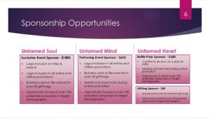 sponsorship package template event sponsorship proposal