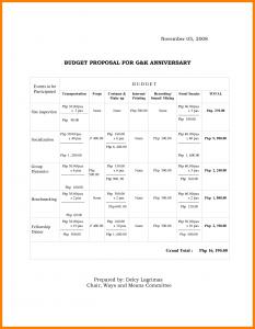 sponsorship proposal letter budget proposal format sample budget proposal template