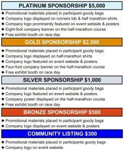 sponsorship proposal template orig