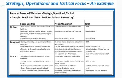 staffing plan template hr metrics blr webinar rick buchman