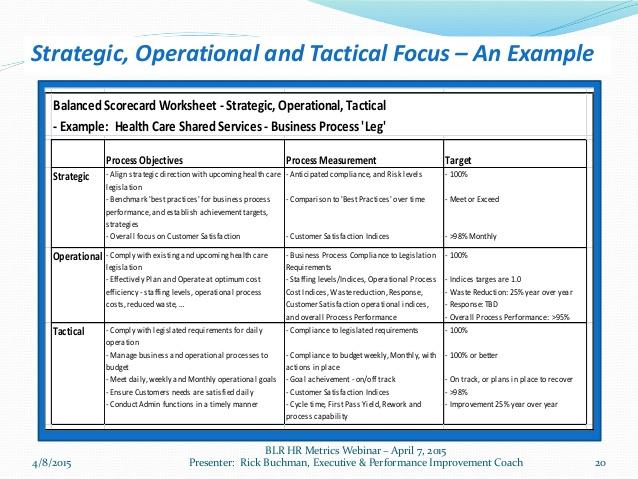 staffing plan template