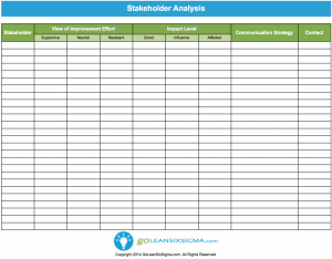 stakeholder analysis template stakeholder analysis goleansixsigma com x
