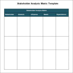 stakeholder analysis template stakeholder analysis matrix template