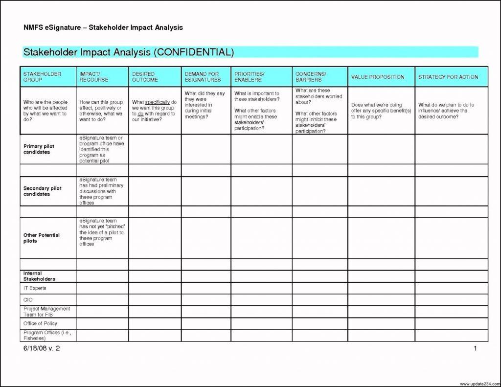 4c stakeholder analysis Stakeholder analysis a partnerships for health reform publication in collaboration with: development associates inc harvard school of public health howard university international affairs.