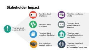 stakeholder analysis templates pptx flat design stakeholder analysis