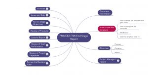 stakeholder analysis templates prince (tm) end stage report