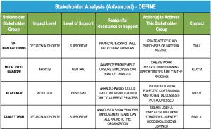 stakeholder analysis templates stakeholder analysis