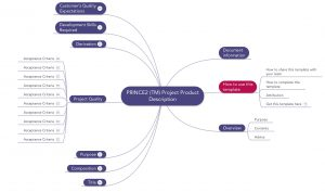 stakeholders analysis template prince (tm) project product description