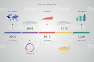 startup business plan sample timeline infographic vector id