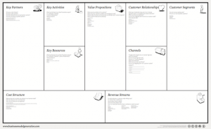 startup business plan template pdf business plan template