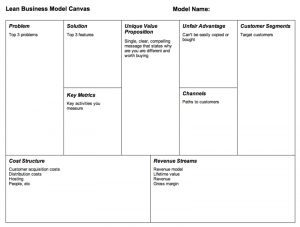 startup business plan template pdf lean business model canvas