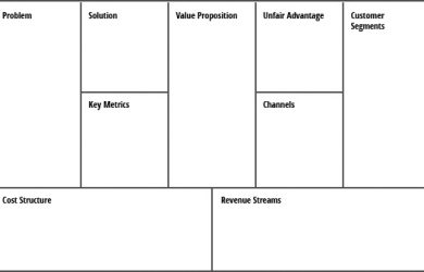 startup business plan template pdf lean canvas sm