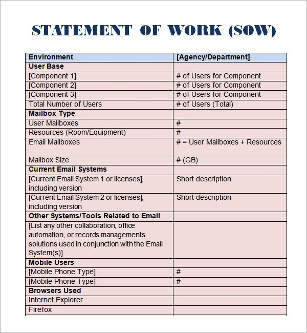 statement of work example