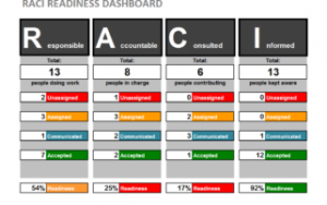 status report template bduk raci dashboard x