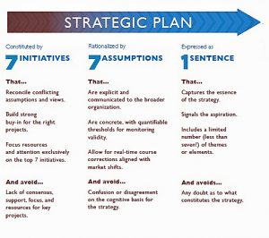 strategic plan example strategic planning template