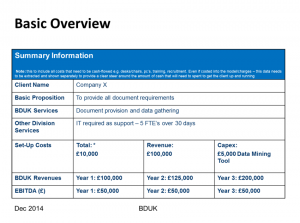 strategic plan outlines bduk cost benefit analysis template x