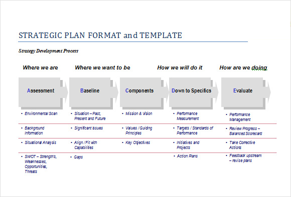 Strategic Plan Template  Template Business