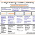 strategic plan template strategic planning process template 1