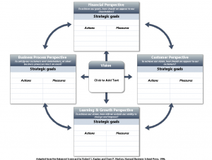 strategic planning template strategic planning template
