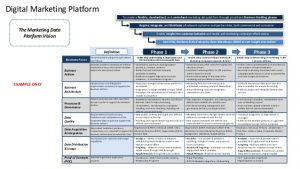strategy map template a digital marketing platform strategy
