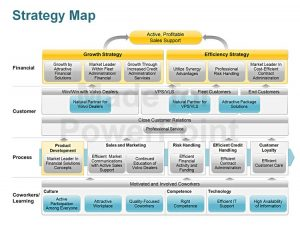 strategy map templates revenue data anlysis powerpoint slide