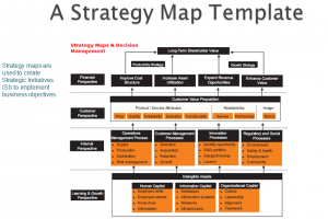 strategy map templates smap final large