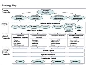 strategy map templates strategy map template