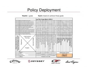 strategy mapping template policy deployment example
