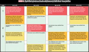 strategy plan outline ermafigurea