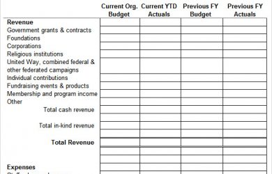 student budget worksheet annual budget template non profit