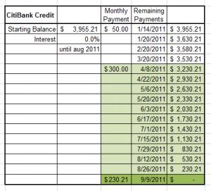 student budget worksheet creditcardpayoffplan