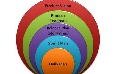 study plan template release plan