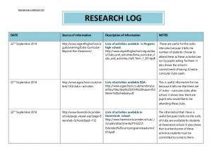 study plan template research log proforma