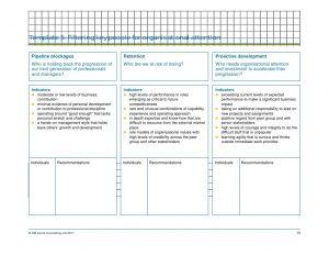 succession plan templates ten templates for talent management