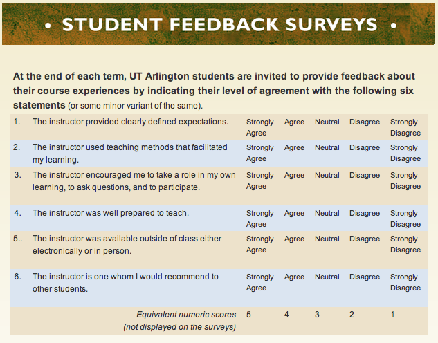 survey questions for students