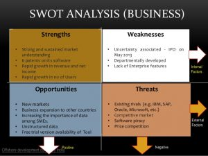 swot analysis in healthcare bi tool tableau desktop version