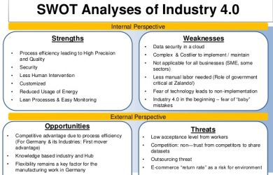 swot analysis in healthcare towards a connected world of supply chain industrie