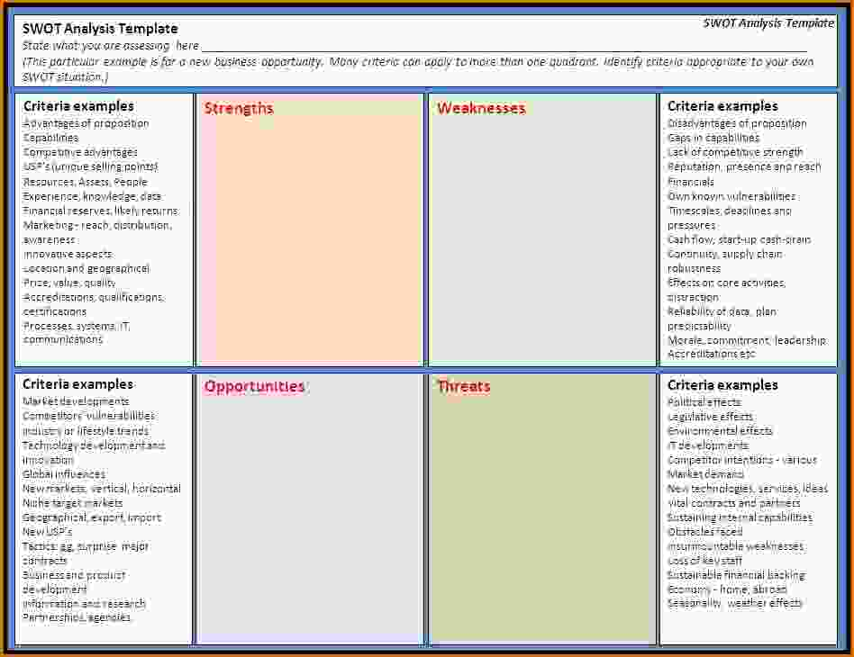 Swot Analysis Template Excel  Template Business