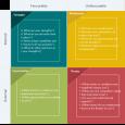 swot analysis template swot analysis templates with bit more color