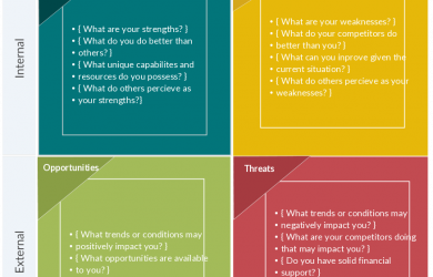 swot analysis template swot analysis templates with bit more color