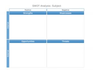 swot analysis template swot matrix template
