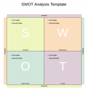 swot analysis template word swot analysis x