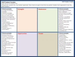 swot analysis template word swot analysis template