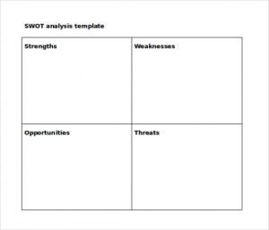 Swot Analysis Template Word Swot Analysis Template Word E  Pest Analysis Template Word