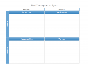swot analysis template word swot matrix template