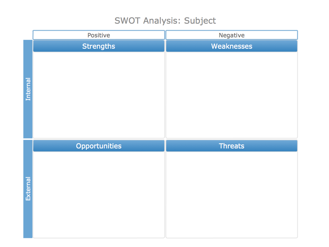 Format Swot  Blank Swot Analysis Template