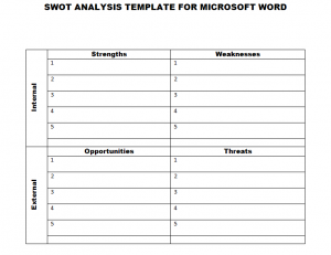 swot analysis template word swottemplatewordimage