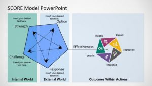swot analysis templates score model powerpoint x