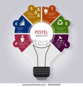 swot analysis templates stock vector pestel analysis infographic template with political economic social technological
