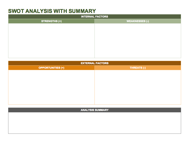 Swot Analysis Templates | Template Business